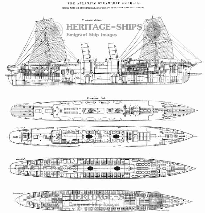 America - deck plans and cross section