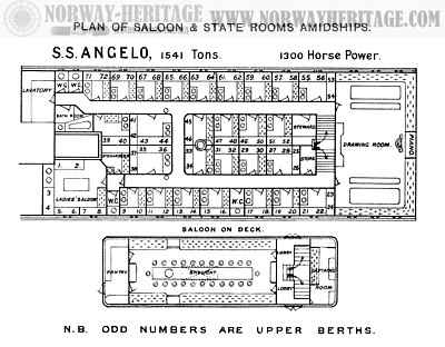 Angelo cabin plan